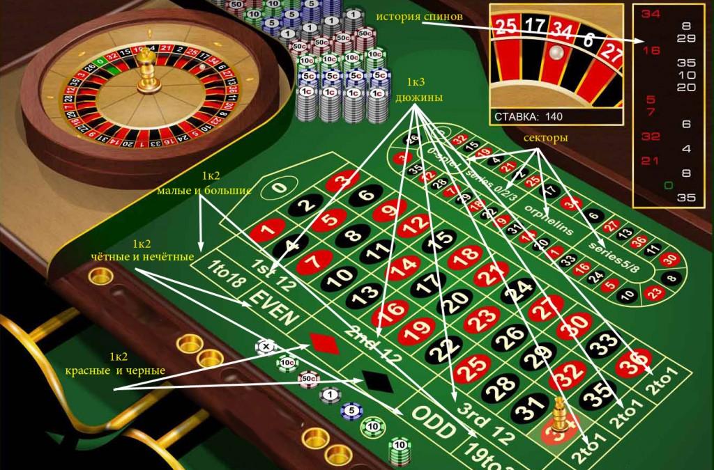 kazino-bez-ogranicheniy-stavok-na-ruletke